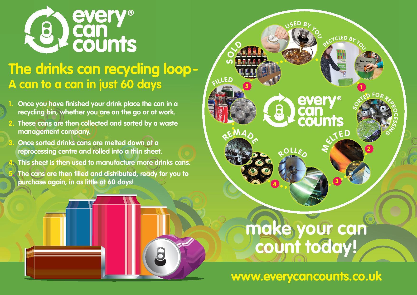 Recycing Loop_ECC-page-001